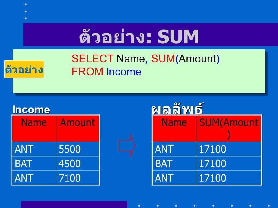 ตัวอย่าง : SUM SELECT Name, SUM(Amount) FROM Income SELECT Name, SUM(Amount) FROM Income ตัวอย่าง NameAmount ANT5500 BAT4500 ANT7100 Income ผลลัพธ์ Na
