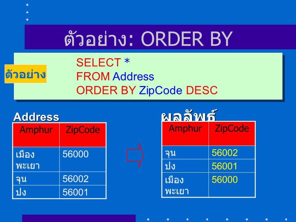 ตัวอย่าง : ORDER BY SELECT * FROM Address ORDER BY ZipCode DESC SELECT * FROM Address ORDER BY ZipCode DESC ตัวอย่าง AmphurZipCode เมือง พะเยา 56000 จุน 56002 ปง 56001 Address ผลลัพธ์ AmphurZipCode จุน 56002 ปง 56001 เมือง พะเยา 56000