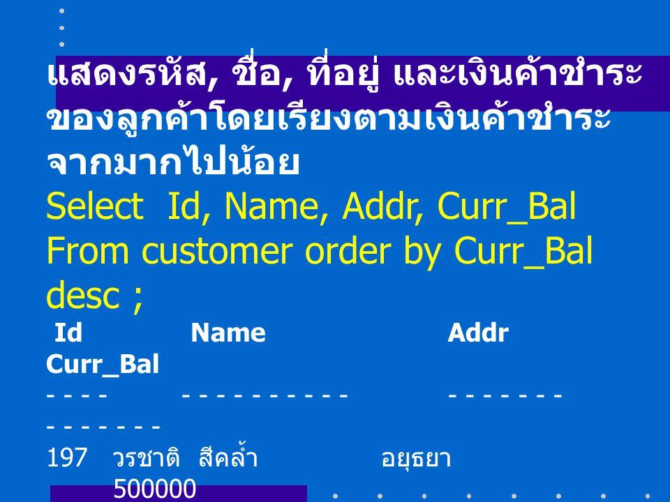 แสดงรหัส, ชื่อ, ที่อยู่ และเงินค้าชำระ ของลูกค้าโดยเรียงตามเงินค้าชำระ จากมากไปน้อย Select Id, Name, Addr, Curr_Bal From customer order by Curr_Bal desc ; Id Name Addr Curr_Bal - - - - - - - - - - - - - - 197 วรชาติ สีคล้ำอยุธยา 500000 110 ศิรี สุขพานิชกรุงเทพฯ 200000 217 อนันต์ บุญญานุพงศ์กรุงเทพฯ 200000 309 สุภาวดี เพชรสุขระยอง 150000 100 โสภา สีคล้ำกรุงเทพฯ 100000.........