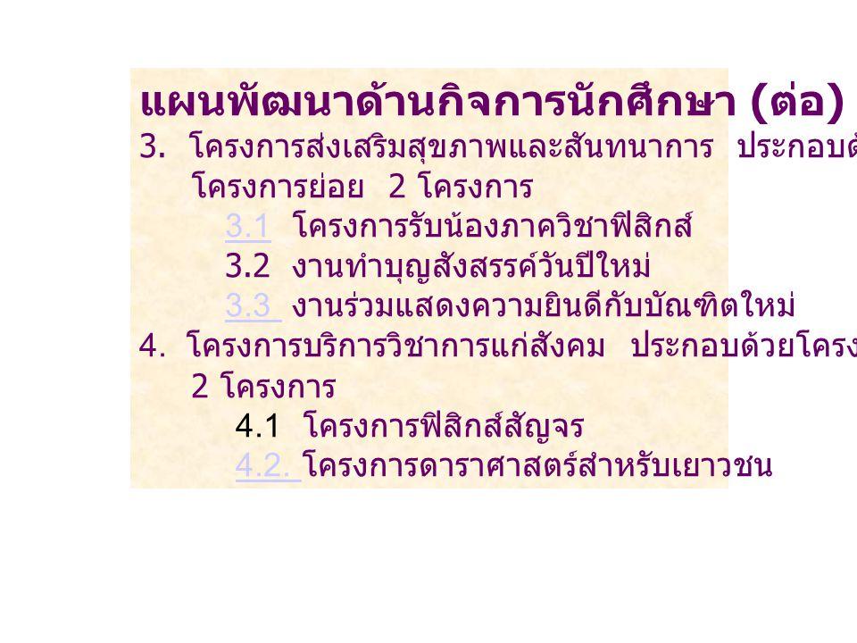 แผนพัฒนาด้านกิจการนักศึกษา ( ต่อ ) 3.