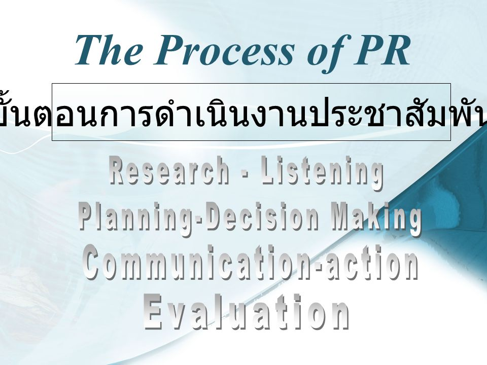 The Process of PR ขั้นตอนการดำเนินงานประชาสัมพันธ์