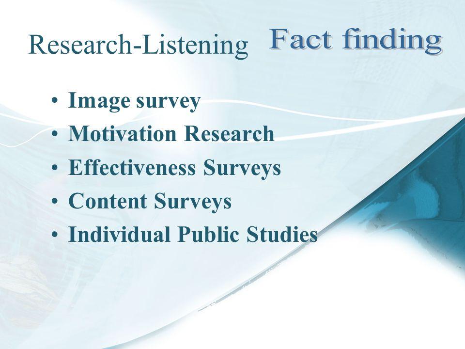 Research-Listening Image survey Motivation Research Effectiveness Surveys Content Surveys Individual Public Studies