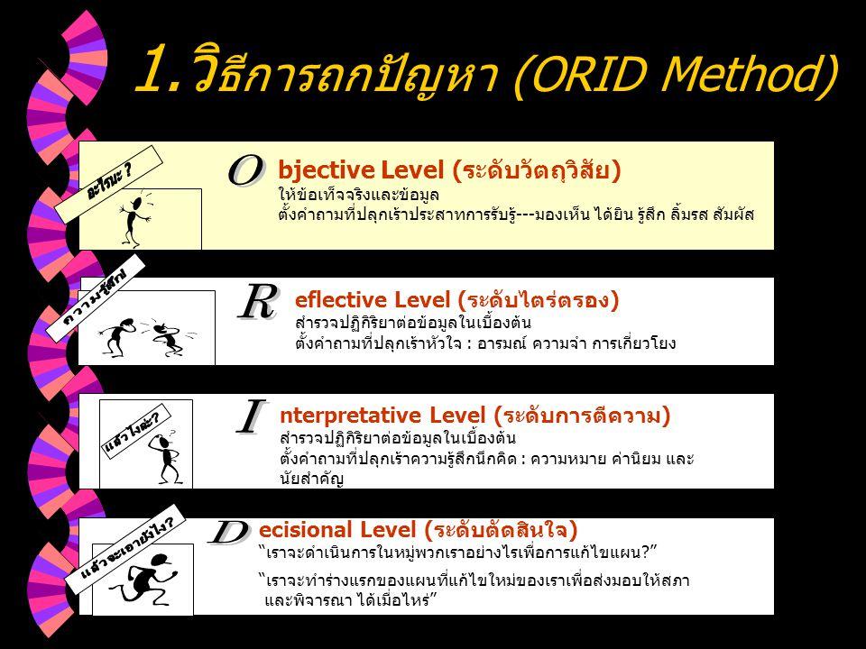 """1.วิ ธีการถกปัญหา (ORID Method) ecisional Level (ระดับตัดสินใจ) """"เราจะดำเนินการในหมู่พวกเราอย่างไรเพื่อการแก้ไขแผน?"""" """"เราจะทำร่างแรกของแผนที่แก้ไขใหม่"""
