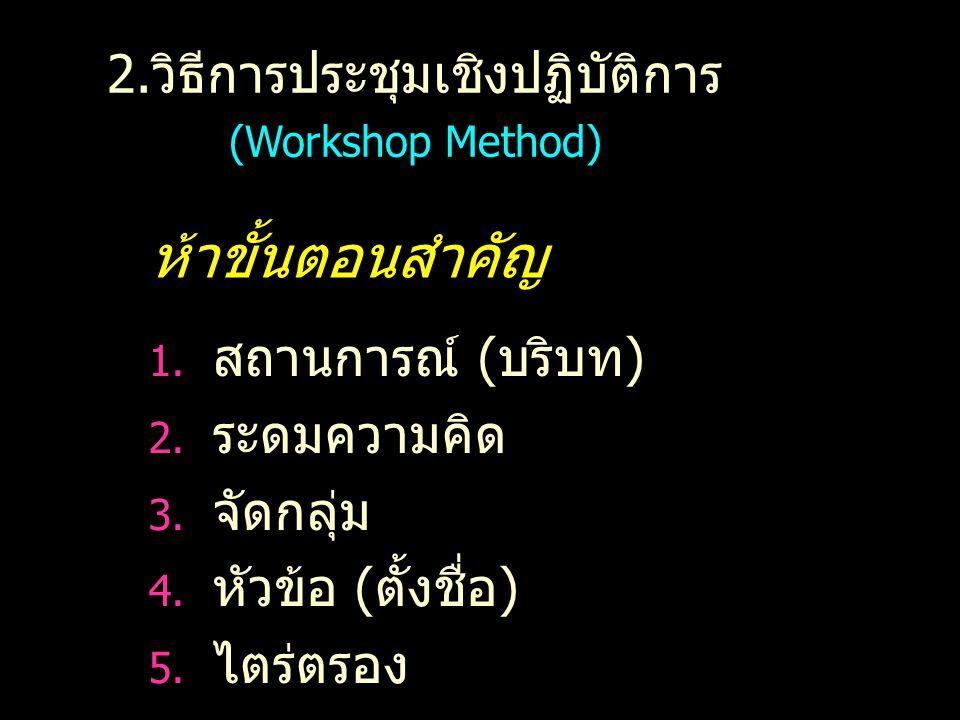 1. สถานการณ์ (บริบท) 2. ระดมความคิด 3. จัดกลุ่ม 4. หัวข้อ (ตั้งชื่อ) 5. ไตร่ตรอง ห้าขั้นตอนสำคัญ 2.วิธีการประชุมเชิงปฏิบัติการ (Workshop Method)