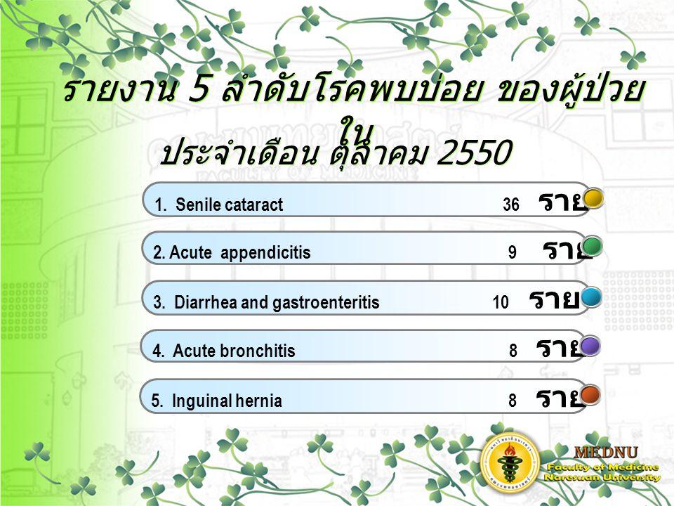 รายงาน 5 ลำดับโรคพบบ่อย ของผู้ป่วย ใน 1. Senile cataract 36 ราย 2.