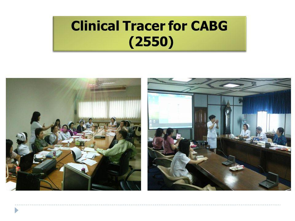 CVT Care Team CVT อ.พยาบาล เวชศาสตร์ ฟื้นฟู OPD CVT OR&perfusi onist ICU ตตจ 1.