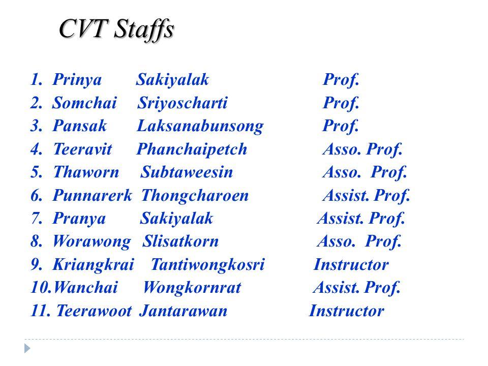 CVT Staffs 1.Prinya SakiyalakProf. 2. Somchai SriyoschartiProf.