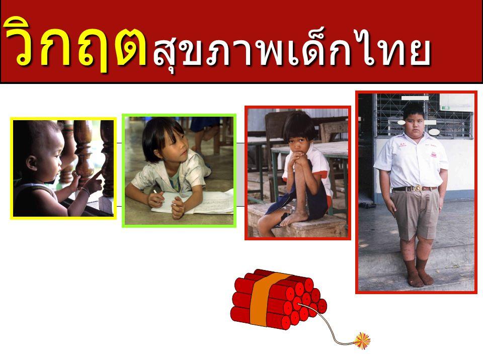 ปี 2539 – 2540 IQ 91.9 ปี 2544 IQ <70 ปี 2552 เด็กไทย 1 ใน 4 (ร้อยละ 25) สมองทึบ ผลสัมฤทธิ์จากการสอบของเด็ก ป.6 ได้คะแนนเฉลี่ยบางวิชาไม่ถึง 50 สอบผ่านเกณฑ์ 50 คะแนนเพียงร้อยละ 9.8 เทียบกับต่างประเทศได้คะแนน เฉลี่ยวิชาคณิตศาสตร์อันดับที่ 29 จาก 59 ประเทศ วิทยาศาสตร์อันดับที่ 21 สิงคโปร์ เกาหลี ไต้หวัน และญี่ปุ่นอยู่ใน 10 อันดับแรก ซีดจากขาด เหล็ก 4 % คอพอก 7 % เตี้ยแคระ แกร็น 7 % สมาธิสั้น 2.4-8% Learning Disorder 6-9.95% ปัญหาการได้ยิน 3.9-6.1% ปัญหาสายตา 6.2-8.7% โรคอ้วน 13.8 %