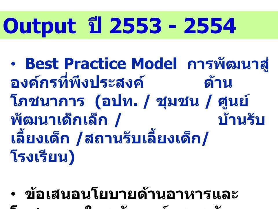 Output ปี 2553 - 2554 Best Practice Model การพัฒนาสู่ องค์กรที่พึงประสงค์ ด้าน โภชนาการ ( อปท. / ชุมชน / ศูนย์ พัฒนาเด็กเล็ก / บ้านรับ เลี้ยงเด็ก / สถ