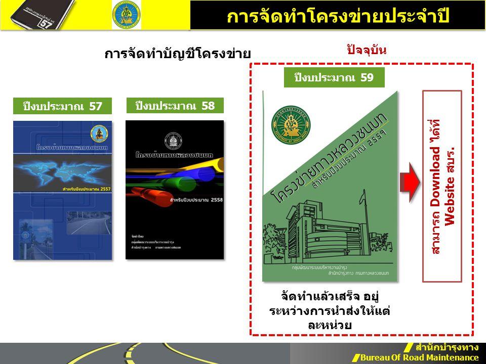  สำนักบำรุงทาง  Bureau Of Road Maintenance การจัดทำบัญชีโครงข่าย ปีงบประมาณ 57 ปีงบประมาณ 58 ปีงบประมาณ 59 การจัดทำโครงข่ายประจำปี ปัจจุบัน สามารถ D