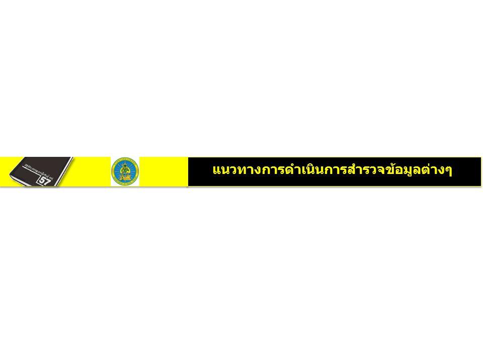 สรุปเอกลักษณ์ ทช.57  สำนักบำรุงทาง  Bureau Of Road Maintenance ผลการจัดลำดับคะแนน ระดับ ทชจ.