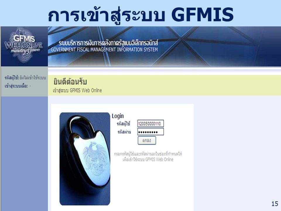 15 การเข้าสู่ระบบ GFMIS