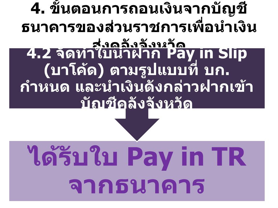 4. ขั้นตอนการถอนเงินจากบัญชี ธนาคารของส่วนราชการเพื่อนำเงิน ส่งคลังจังหวัด ได้รับใบ Pay in TR จากธนาคาร 4.2 จัดทำใบนำฝาก Pay in Slip ( บาโค้ด ) ตามรูป
