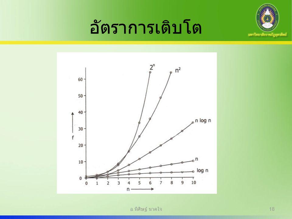 อัตราการเติบโต อ. พิศิษฐ์ นาคใจ 18