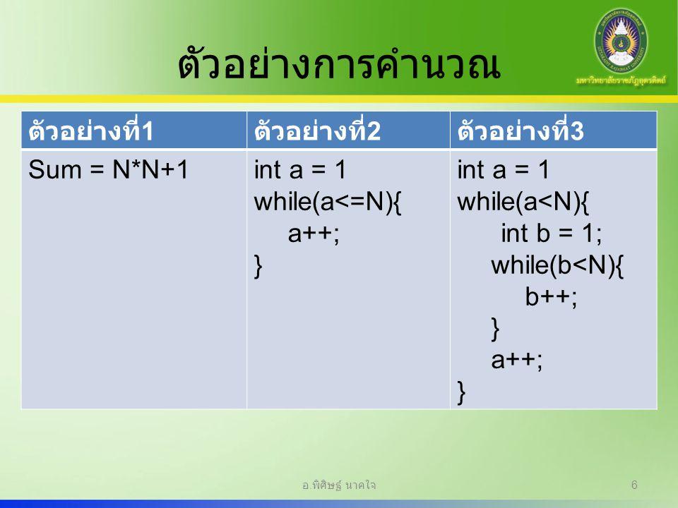 ตัวอย่างการคำนวณ ตัวอย่างที่ 1 ตัวอย่างที่ 2 ตัวอย่างที่ 3 Sum = N*N+1int a = 1 while(a<=N){ a++; } int a = 1 while(a<N){ int b = 1; while(b<N){ b++;