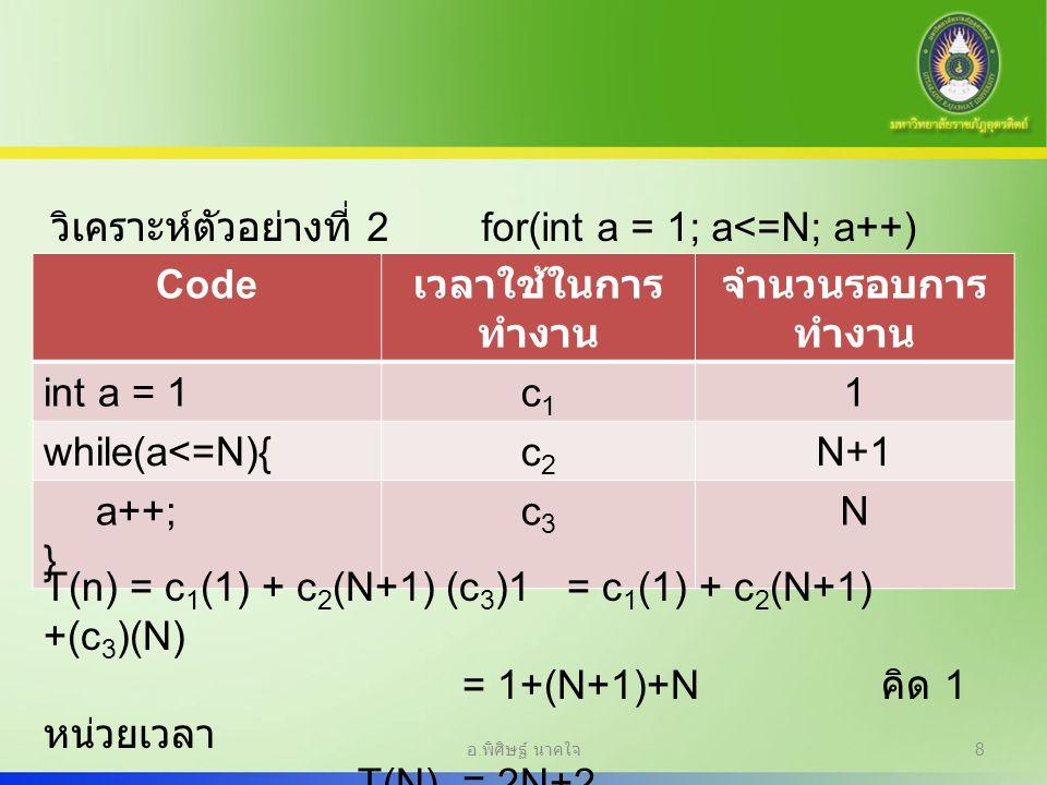 วิเคราะห์ตัวอย่างที่ 2 for(int a = 1; a<=N; a++) Code เวลาใช้ในการ ทำงาน จำนวนรอบการ ทำงาน int a = 1c1c1 1 while(a<=N){c2c2 N+1 a++; } c3c3 N T(n) = c