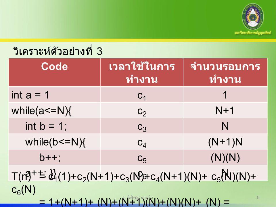 วิเคราะห์ตัวอย่างที่ 3 Code เวลาใช้ในการ ทำงาน จำนวนรอบการ ทำงาน int a = 1c1c1 1 while(a<=N){c2c2 N+1 int b = 1;c3c3 N while(b<=N){c4c4 (N+1)N b++;c5c