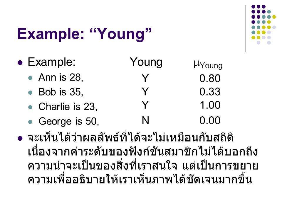 "Example: ""Young"" Example:Young  Young Ann is 28, Bob is 35, Charlie is 23, George is 50, จะเห็นได้ว่าผลลัพธ์ที่ได้จะไม่เหมือนกับสถิติ เนื่องจากค่าระด"