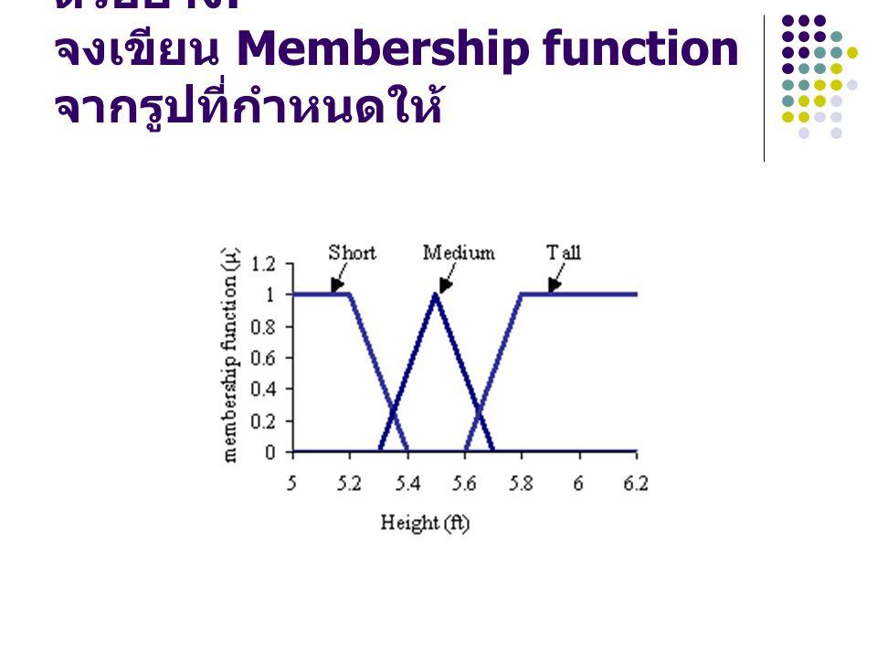 ตัวอย่าง : จงเขียน Membership function จากรูปที่กำหนดให้