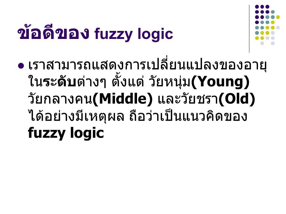 ข้อดีของ fuzzy logic เราสามารถแสดงการเปลี่ยนแปลงของอายุ ในระดับต่างๆ ตั้งแต่ วัยหนุ่ม (Young) วัย กลางคน (Middle) และวัยชรา (Old) ได้ อย่างมีเหตุผล ถื