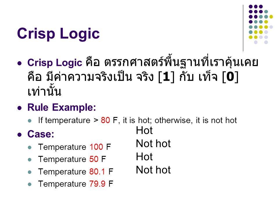 Crisp Logic Crisp Logic คือ ตรรกศาสตร์พื้นฐานที่เราคุ้นเคย คือ มีค่าความจริงเป็น จริง [1] กับ เท็จ [0] เท่านั้น Rule Example: If temperature > 80 F, i