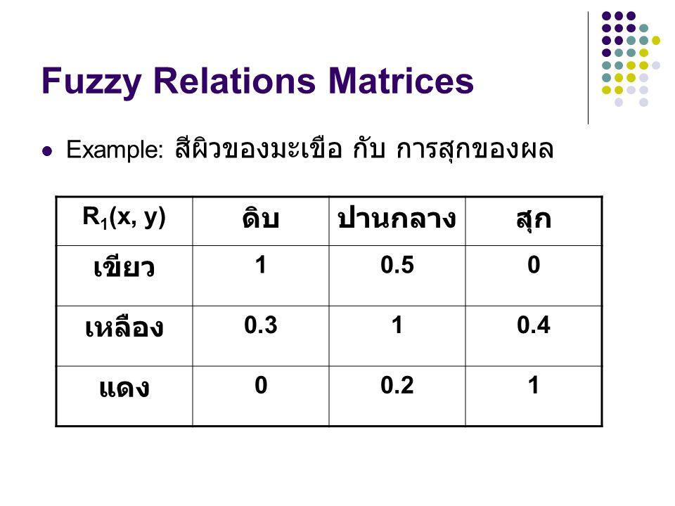 Fuzzy Relations Matrices Example: สีผิวของมะเขือ กับ การสุกของผล R 1 (x, y) ดิบปานกลางสุก เขียว 10.50 เหลือง 0.310.4 แดง 00.21