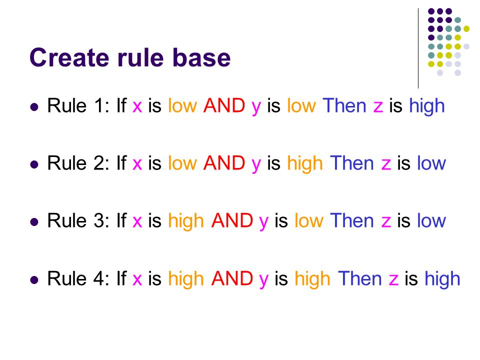 Create rule base Rule 1: If x is low AND y is low Then z is high Rule 2: If x is low AND y is high Then z is low Rule 3: If x is high AND y is low The