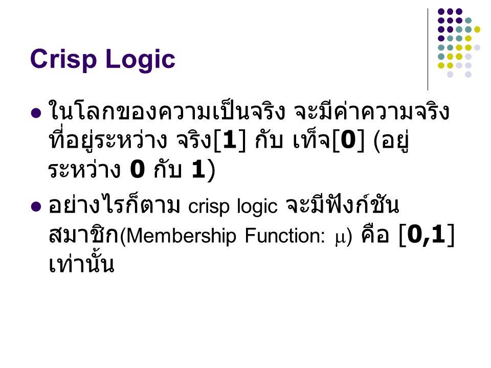 Crisp Logic ในโลกของความเป็นจริง จะมีค่าความจริง ที่อยู่ระหว่าง จริง [1] กับ เท็จ [0] ( อยู่ ระหว่าง 0 กับ 1) อย่างไรก็ตาม crisp logic จะมีฟังก์ชัน สม