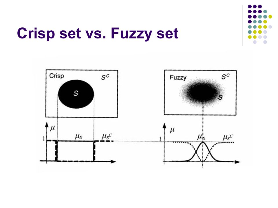 Crisp set vs. Fuzzy set