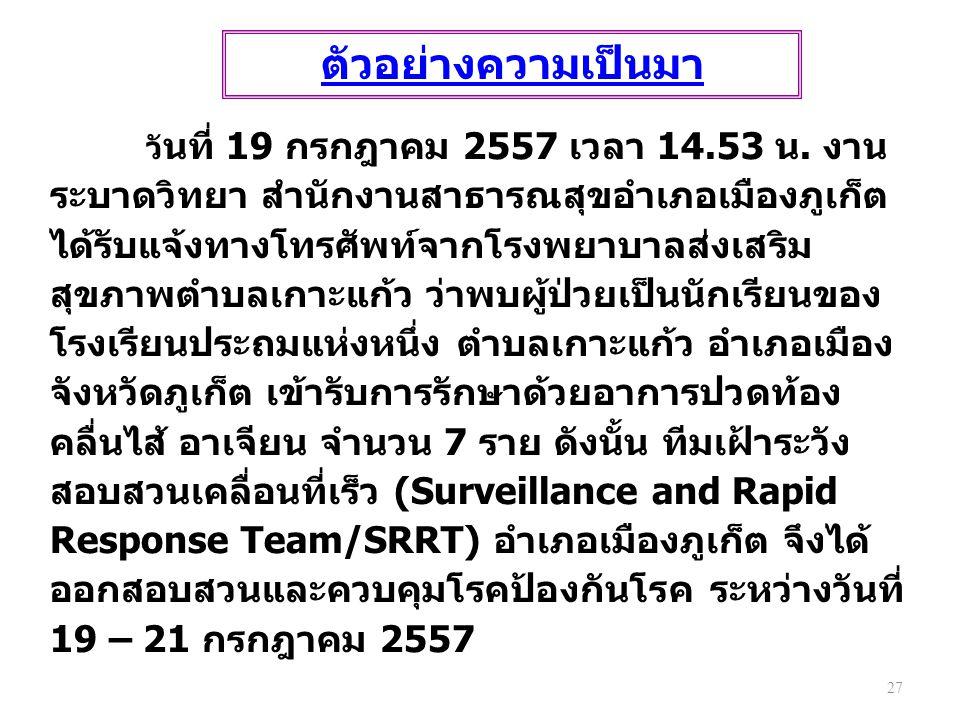 วั นที่ 19 กรกฎาคม 2557 เวลา 14.53 น. งาน ระบาดวิทยา สำนักงานสาธารณสุขอำเภอเมืองภูเก็ต ได้รับแจ้งทางโทรศัพท์จากโรงพยาบาลส่งเสริม สุขภาพตำบลเกาะแก้ว ว่