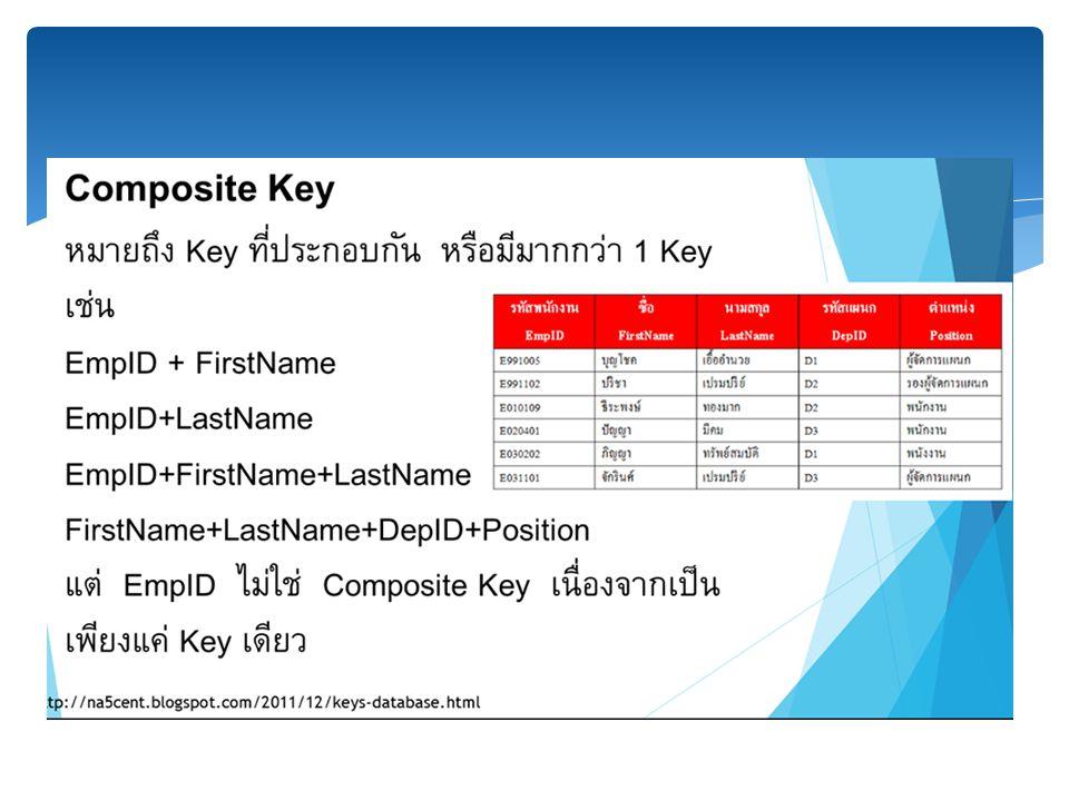 การสร้างฐานข้อมูล My SQL ผ่าน phpMyAdmin อ. ฐาปนี เพ็งสุข
