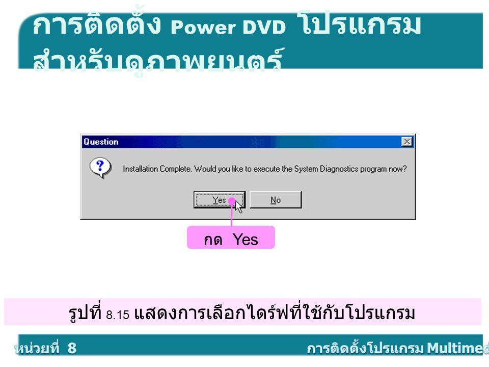 รูปที่ 8.15 แสดงการเลือกไดร์ฟที่ใช้กับโปรแกรม การติดตั้ง Power DVD โปรแกรม สำหรับดูภาพยนตร์ กด Yes