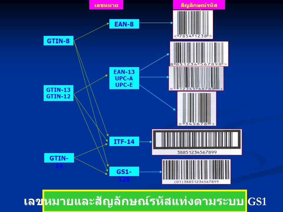 เลขหมาย สัญลักษณ์รหัส แท่ง GTIN-8 GTIN-13 GTIN-12 GTIN- 14 EAN-8 EAN-13 UPC-A UPC-E ITF-14 GS1- 128 เลขหมายและสัญลักษณ์รหัสแท่งตามระบบ GS1
