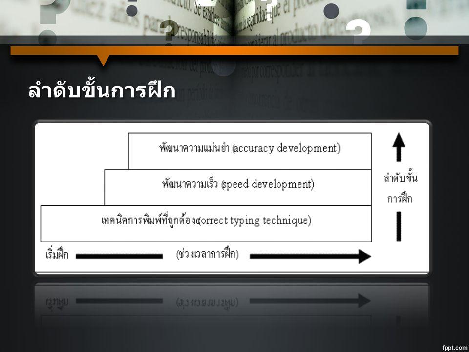 การพัฒนาเทคนิคการพิมพ์ที่ถูกต้อง ในการฝึกพิมพ์สัมผัสนั้น พื้นฐานสำคัญอันดับแรกก็คือ เทคนิคการพิมพ์ที่ถูกต้อง (Correct technique ) ได้แก่ ท่านั่ง การวางนิ้ว การเคาะแป้นอักษร การใช้สายตา โดยการให้ผู้เรียนนั่งตัวตรง หลังพิงพนักเก้าอี้ เท้าวาง ราบกับพื้น ปลายเท้าเยื้องกันเล็กน้อย สายตามองที่ ต้นฉบับหรือจอภาพ ปล่อยแขนข้างลำตัวตามสบาย ให้ ข้อมือต่ำ อุ้งมือไม่เท้าขอบโต๊ะ ดังภาพต่อไปนี้ >>