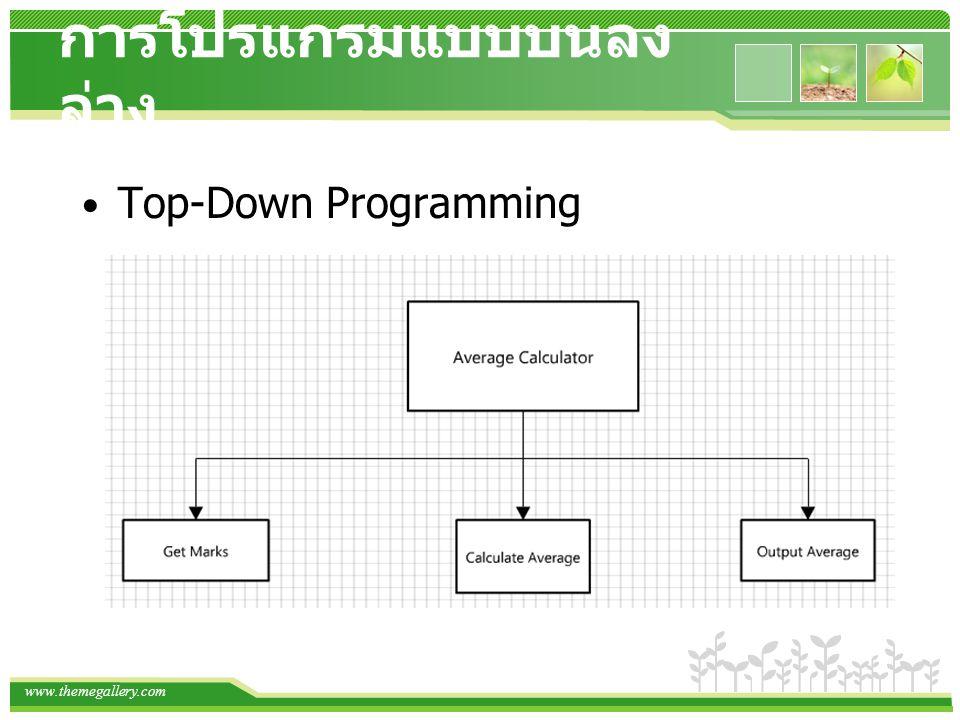 www.themegallery.com การโปรแกรมแบบบนลง ล่าง Top-Down Programming