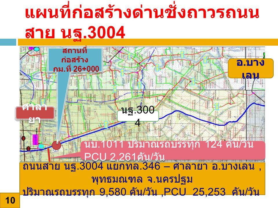 10 สถานที่ ก่อสร้าง กม. ที่ 26+000 สถานที่ ก่อสร้าง กม. ที่ 26+000 อ. บาง เลน ศาลา ยา นฐ.300 4 แผนที่ก่อสร้างด่านชั่งถาวรถนน สาย นฐ.3004 นบ.1011 ปริมา