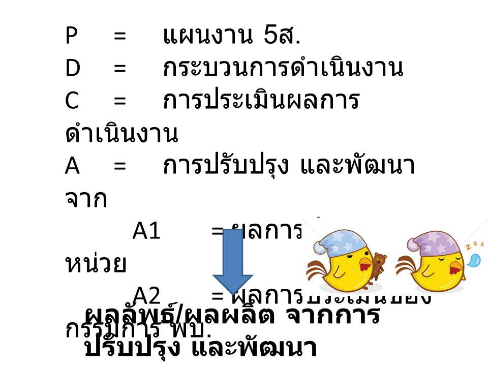 P = แผนงาน 5 ส.
