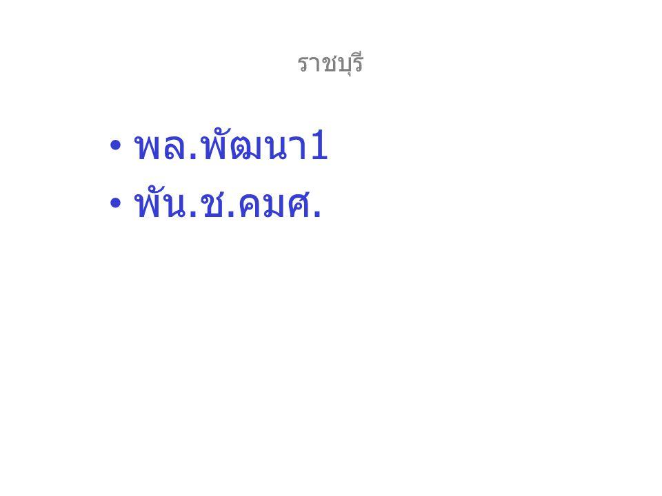 ราชบุรี พล. พัฒนา 1 พัน. ช. คมศ.