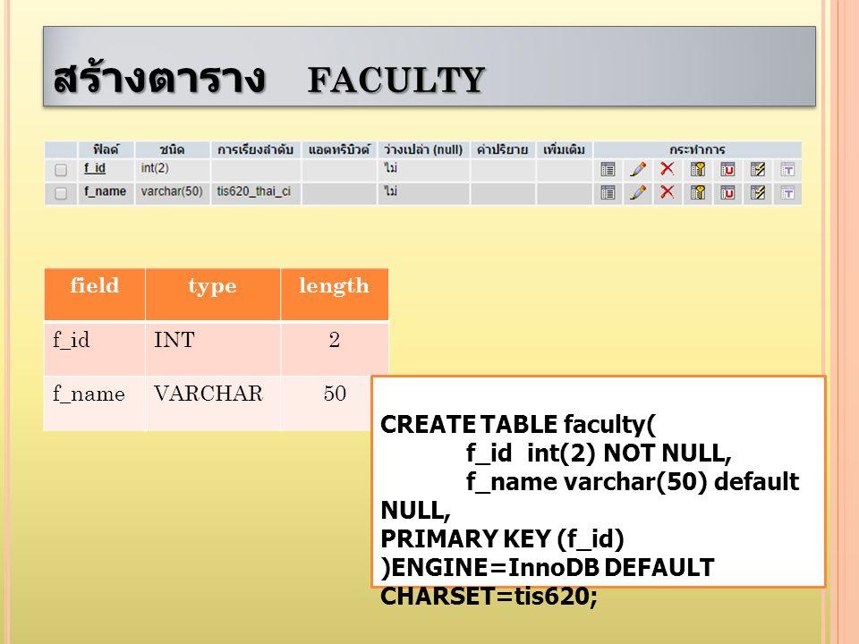 สร้างตาราง FACULTY fieldtypelength f_idINT2 f_nameVARCHAR50 CREATE TABLE faculty( f_id int(2) NOT NULL, f_name varchar(50) default NULL, PRIMARY KEY (