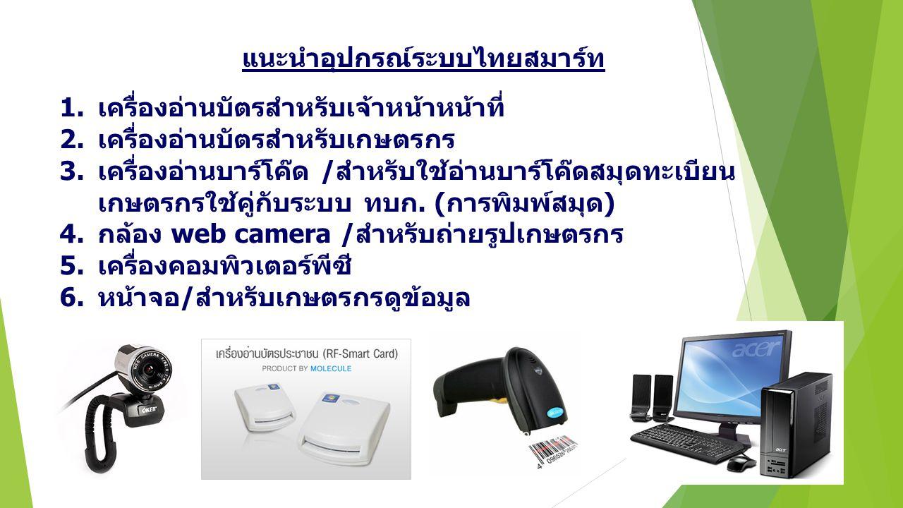 ระบบ Thaismart farmer http://www.smartfarmer.doa e.go.th สามารถดาวโหลดโปรแกรมติดตั้ง และคู่มือได้ที่ http://www.smartfarmer.doa e.go.th http://www.thaismartfar mer.net เข้าใช้งานระบบ http://www.thaismartfar mer.net