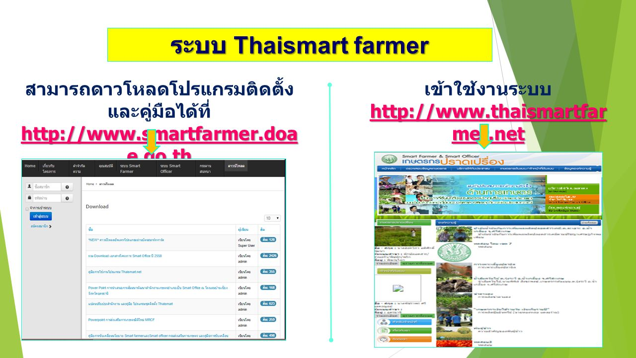 ระบบ Thaismart farmer http://www.smartfarmer.doa e.go.th สามารถดาวโหลดโปรแกรมติดตั้ง และคู่มือได้ที่ http://www.smartfarmer.doa e.go.th http://www.tha