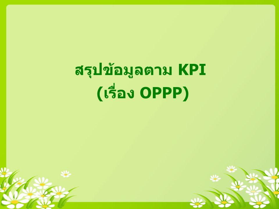 สรุปข้อมูลตาม KPI (เรื่อง OPPP)