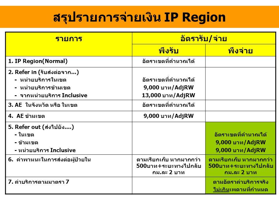 สรุปรายการจ่ายเงิน IP Region รายการอัตรารับ/จ่าย พึงรับพึงจ่าย 1.
