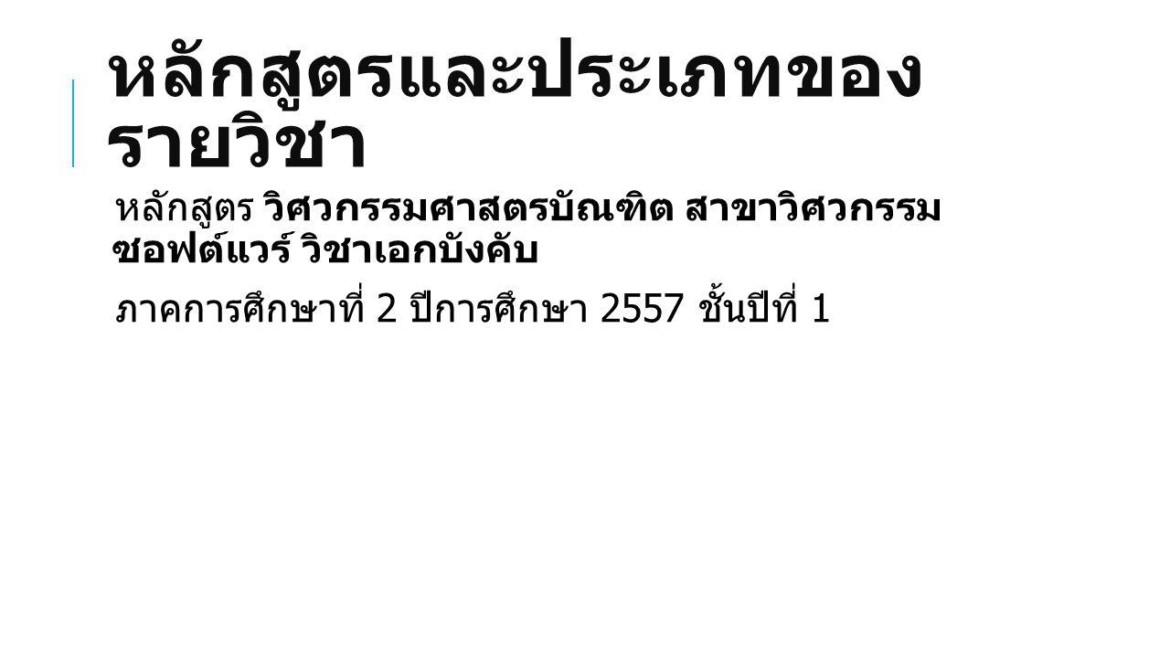 ห้องเรียน เวลาเรียน เวลา สอบ ห้องเรียน : ICT 1102/1 เวลาเรียน : พฤหัสบดี 8:00 – 10:00 น.