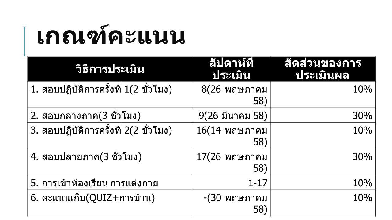 เกณฑ์คะแนน วิธีการประเมิน สัปดาห์ที่ ประเมิน สัดส่วนของการ ประเมินผล 1. สอบปฏิบัติการครั้งที่ 1(2 ชั่วโมง )8(26 พฤษภาคม 58) 10% 2. สอบกลางภาค (3 ชั่วโ