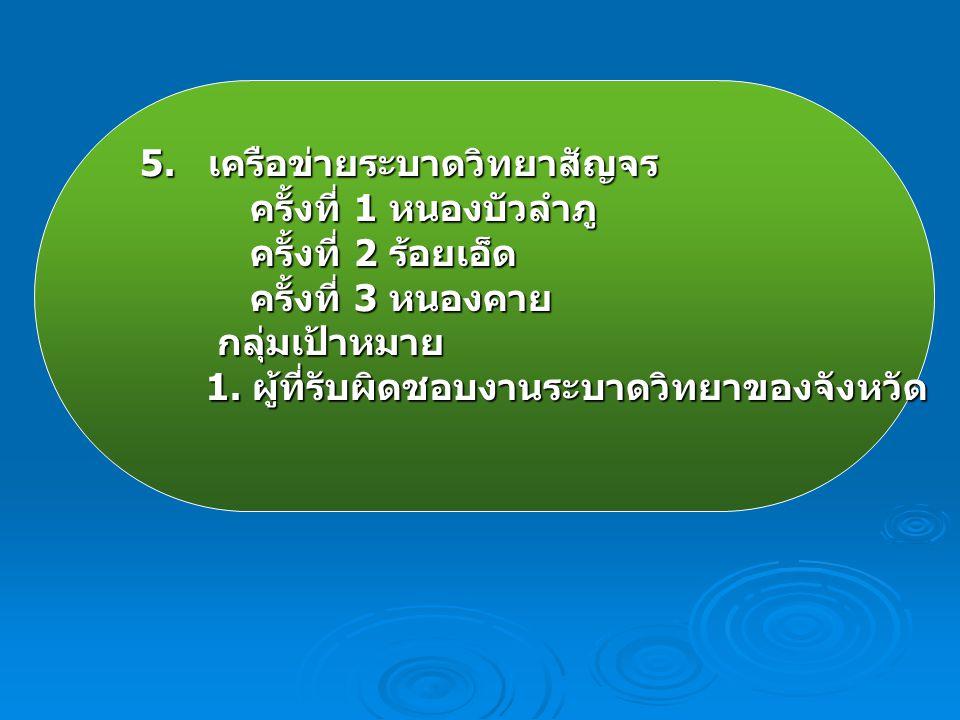 5. เครือข่ายระบาดวิทยาสัญจร 5.