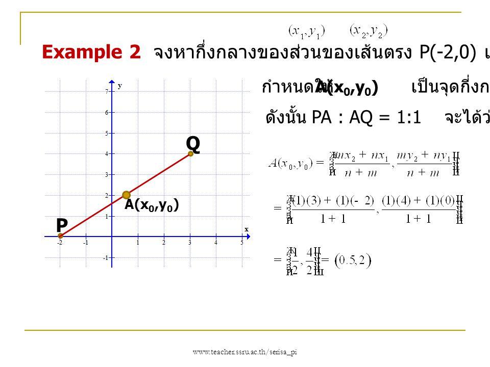 www.teacher.ssru.ac.th/serisa_pi Example 2 จงหากึ่งกลางของส่วนของเส้นตรง P(-2,0) และ Q(3,4) P Q ดังนั้น PA : AQ = 1:1 จะได้ว่า A(x 0,y 0 ) กำหนดให้ เป