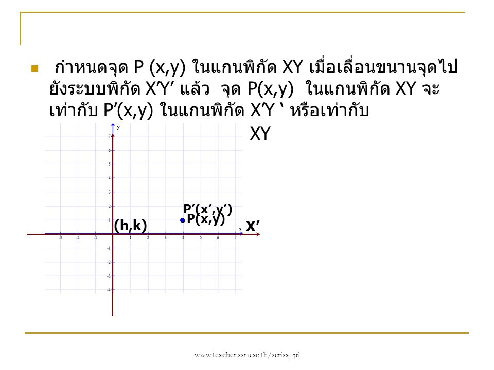www.teacher.ssru.ac.th/serisa_pi กำหนดจุด P (x,y) ในแกนพิกัด XY เมื่อเลื่อนขนานจุดไป ยังระบบพิกัด X'Y' แล้ว จุด P(x,y) ในแกนพิกัด XY จะ เท่ากับ P'(x,y