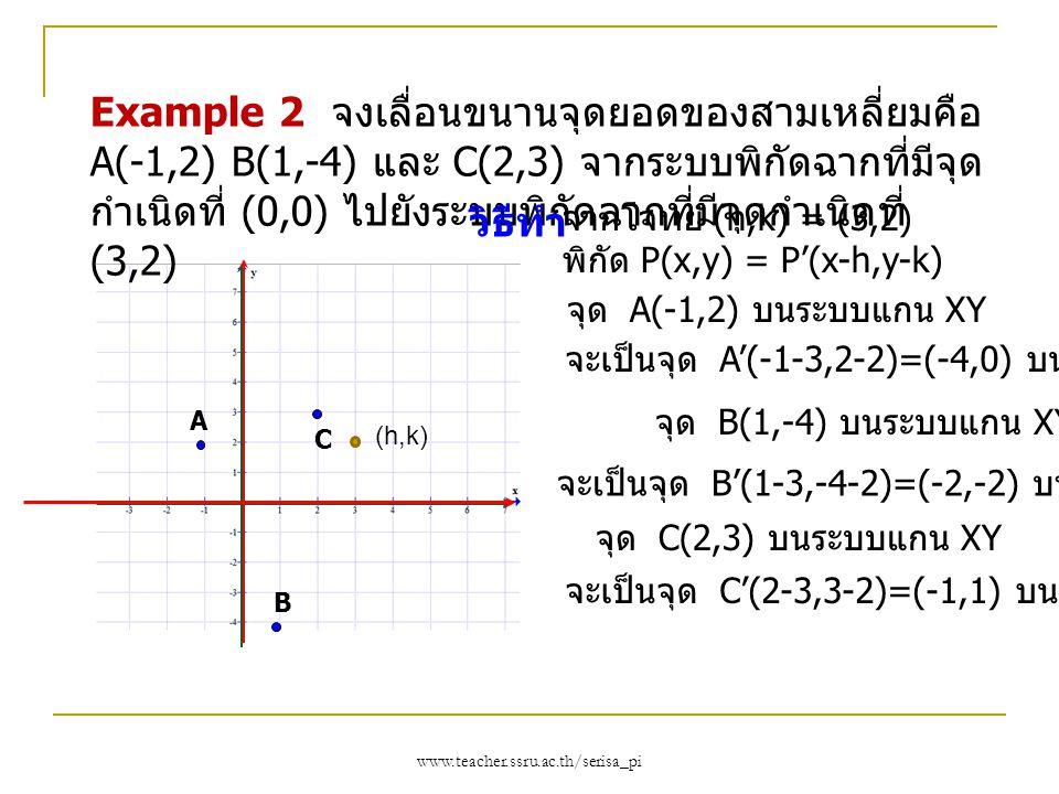 www.teacher.ssru.ac.th/serisa_pi Example 2 จงเลื่อนขนานจุดยอดของสามเหลี่ยมคือ A(-1,2) B(1,-4) และ C(2,3) จากระบบพิกัดฉากที่มีจุด กำเนิดที่ (0,0) ไปยัง