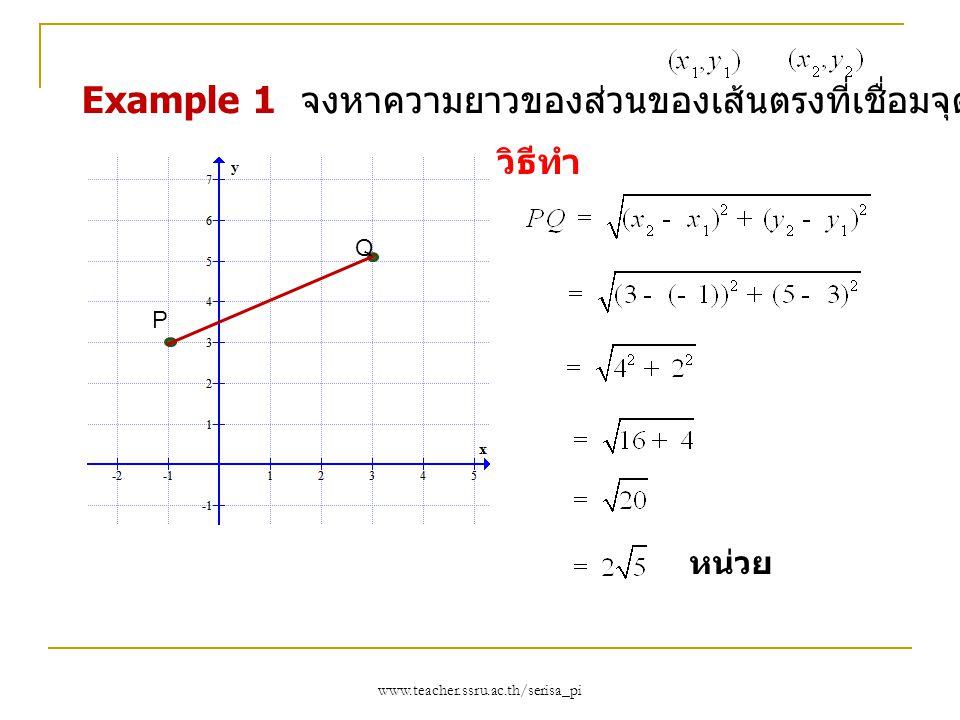 www.teacher.ssru.ac.th/serisa_pi Example 1 จงหาความยาวของส่วนของเส้นตรงที่เชื่อมจุด P(-1,3) และ Q(3,5) P Q วิธีทำ หน่วย